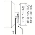 京セラ 突切り用ホルダ KTKFSL1212F12A
