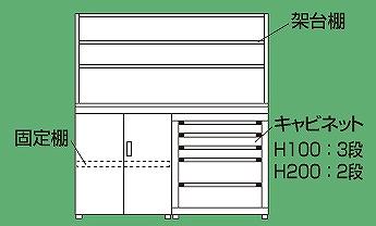 【直送】【代引不可】サカエ(SAKAE) ニューピットイン PNH-RC18W