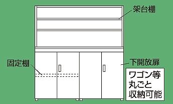 【直送】【代引不可】サカエ(SAKAE) ニューピットイン PNH-RK18W