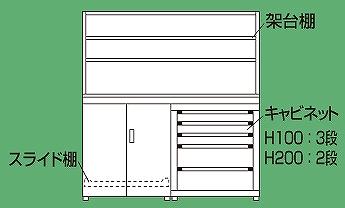 【直送】【代引不可】サカエ(SAKAE) ニューピットイン PNH-SC18W