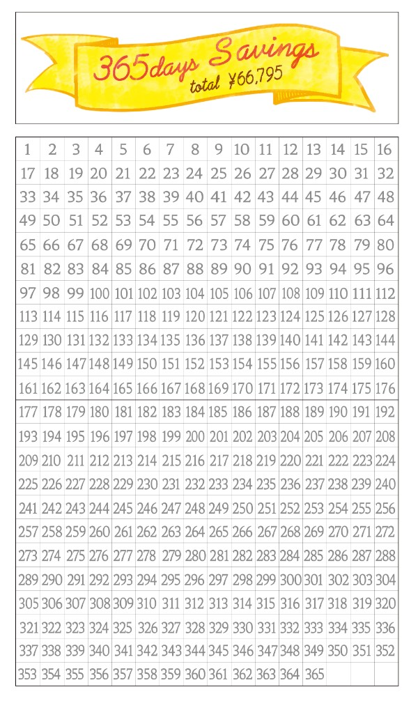 公式 デコレーションシール 365日貯金 記録 セットアップ 計画 手帳 バレットジャーナル マイジャーナル 手作り アルバム 安心と信頼 おしゃれ シール スケジュール カレンダー ノート かわいい マスキングテープ