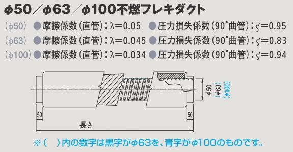 マックス(MAX) 不燃ダクト φ50 ES-DF2-05KB