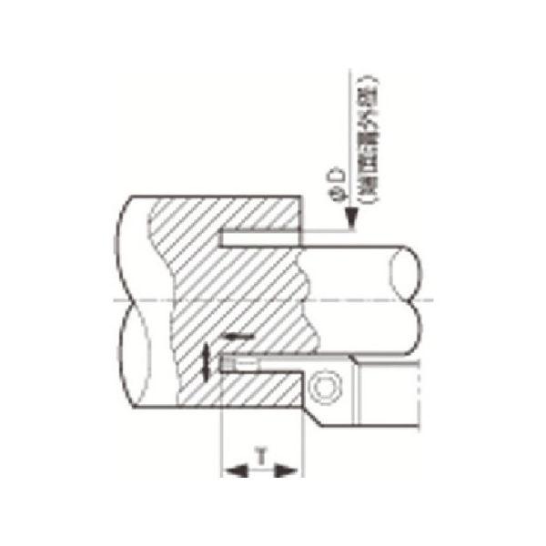 【全品P5倍~10倍】溝入れ用ホルダ 京セラ KFMSL2525M1802355-2039