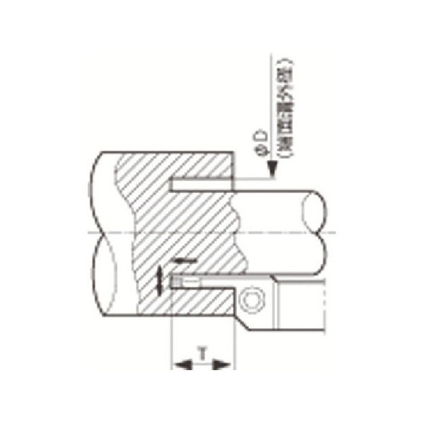【全品P5倍~10倍】溝入れ用ホルダ 京セラ KFMSR2525M2358005-2039