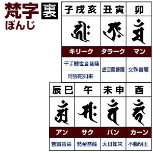 omoshiro nafuda kobo sanskrit characters with draft made by the