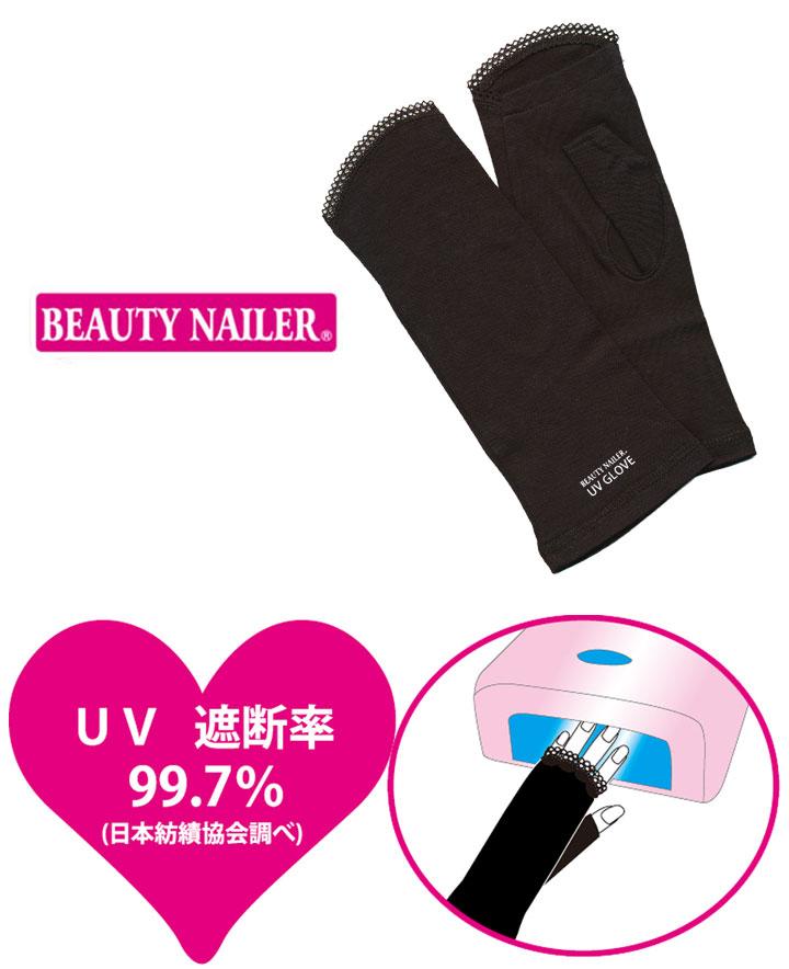 Nail Mania Tokyo Gelnail | Rakuten Global Market: UV gloves (CUT-1 ...