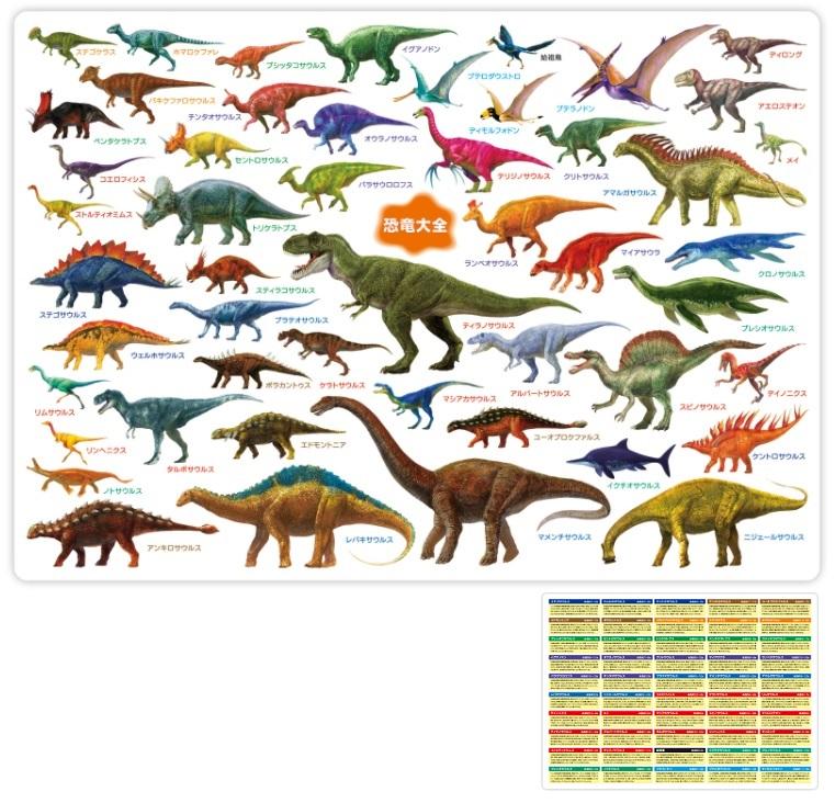 人気恐竜のリアルなイラストと解説で恐竜に詳しくなれる 50種類の恐竜を網羅 恐竜先生になれるかも? 恐竜好きな恐竜の下敷き 約H210×W297mm A4サイズ 1000円ポッキリ ダイナソー 恐竜博 ジュラシックワールド 学校 文房具 誕生日 バレンタインデー 完売 子供 ホワイトデー 誕生日プレゼント 2021 メール便送料無料 グッズ お返し 正規販売店 小学生 男