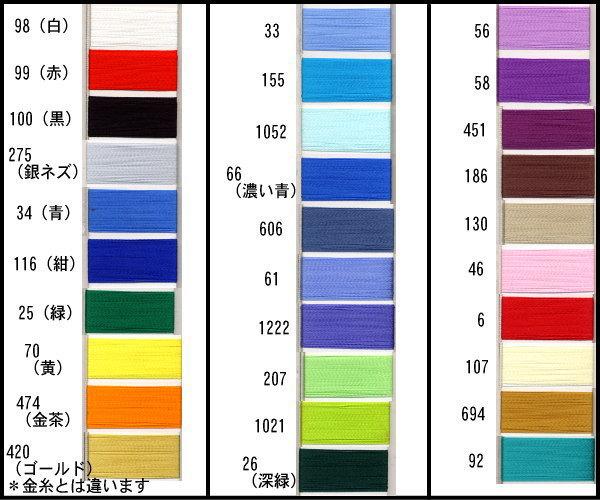 knitname ニット素材への社名刺繍代 【1行内・1色】刺繍色30色・15書体から選べる~ポロシャツ・Tシャツ等への社名刺繍~