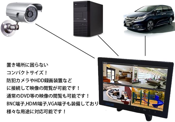【送料無料・一部地域除く】10インチ 多目的液晶モニター HDMI/VGA入力端子 メディアプレーヤー搭載 液晶ディスプレイ ORG-OMT101