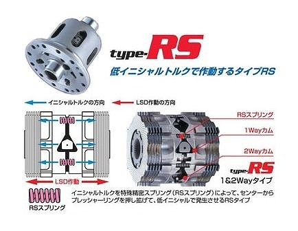 CUSCO(クスコ) プロアジャストLSD 【タイプRS】 トヨタ ヴェロッサ JZX110 2001/10- 1JZ-GTE [LSD] LSD159R