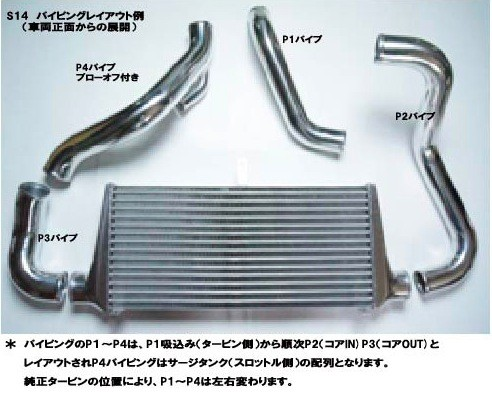 HPI インタークーラー JZX110 パイプキット トヨタ マークIIブリット JZX110 JZX110KIT [クーリングその他] HPICP-JZX110KIT