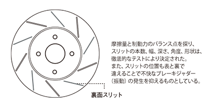 MUGEN(無限) ブレーキローター フロント S660 JW5 2015/04- 品番:45250-XNA-K0S0