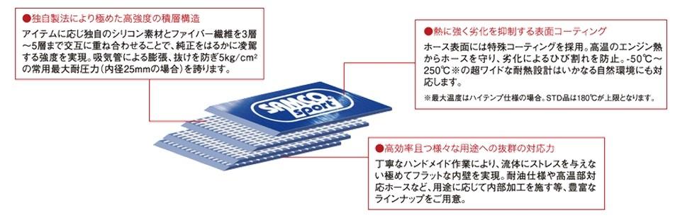 SAMCO サムコ インテイクホースキット スバル レガシィB4 BLE/BPE 40TB1683
