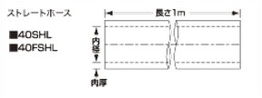 SAMCO サムコ STDストレートホース FB225 51 40SHL51
