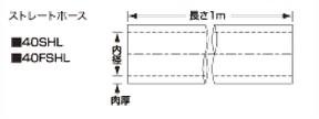 SAMCO サムコ 耐油ストレートホース FB425 102 品番: 40FSHL102