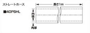SAMCO サムコ 燃料ストレートホース HCB20 8 40PSHL8
