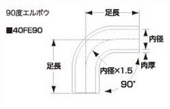 SAMCO サムコ 耐油エルボウホース FB250 57 40FE9057