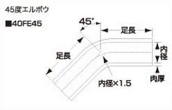 SAMCO サムコ 耐油エルボウホース FB325 76 40FE4576