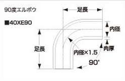 FB350 サムコ エキストリームエルボウホース 83 40XE9083 SAMCO