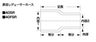 SAMCO サムコ 異経レデューサーホース FB325>FB300 76>70 40FSR7670