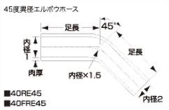 SAMCO サムコ 耐油異経レデューサエルボウ FB250>HCB60 60>45 40FRE906045