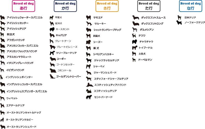 ドッグフード ケース ステッカー/ドッグサプリ ケース シール/サークル ステッカー/ゲージ シール/犬小屋 シール/キャリーバック ステッカー/ペットグッズ シール/ドッグステッカー スクエアー 転写タイプ【首輪型】