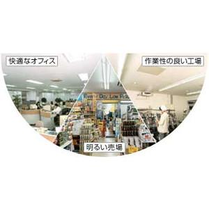 【キャッシュレス5%還元】高性能反射板 ニューラックス/Newlux 40W用