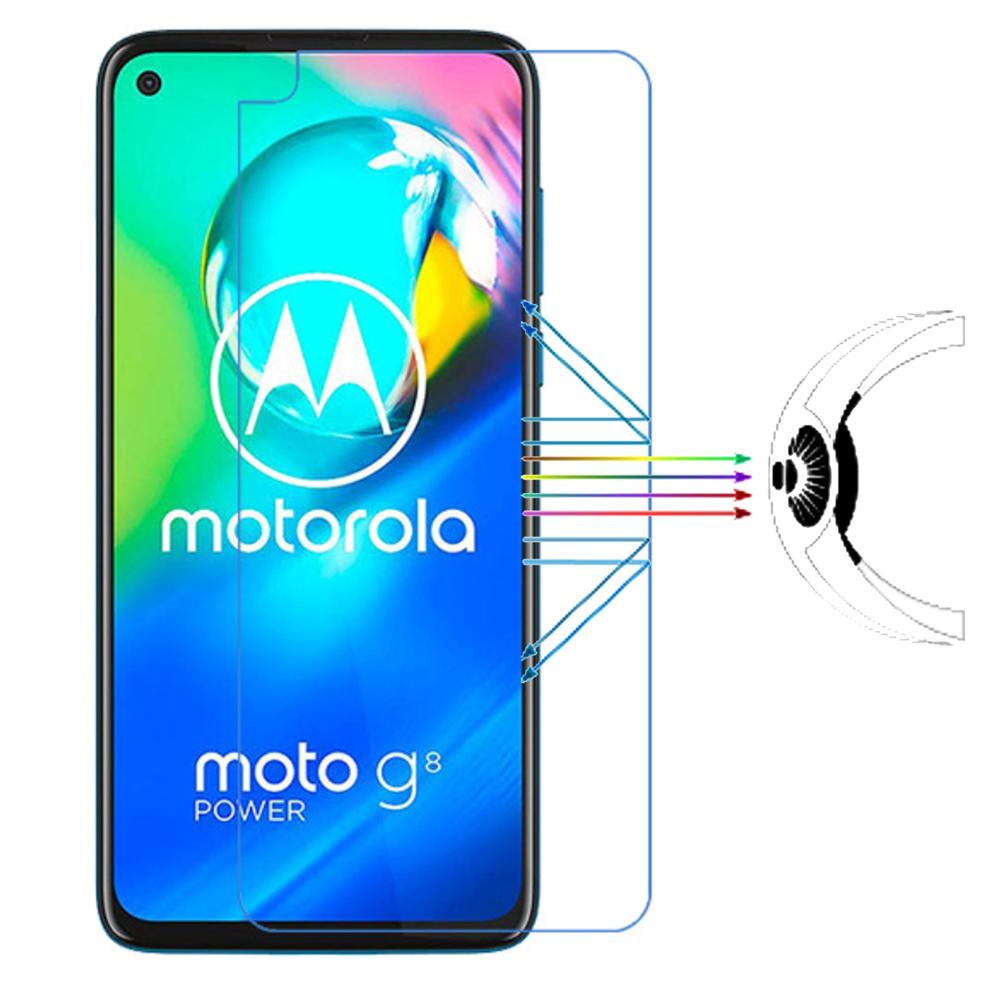 全国送料無料 Motorola moto g8 売り出し power液晶保護フィルム ブルーライトカット スマホフィルム 画面保護シート 画面保護フィルム 保護シート power フィルム ブルーライト カット 目にやさしい 液晶画面フィルム ナノNANO 保護フィルム 超薄0.15MM 3H硬度 子ども 大人気 抗衝撃 TPU+PC素材 90%透過率 高光沢 暗闇で 学生に電車 ブルーライト98.6%カット