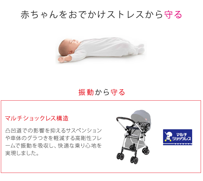 Aprica (up Rika) ラクーナ AD type A stroller