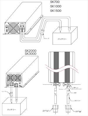 DC->ACインバータ1500W正弦波DENRYOSK1500-124(入力DC24V)[正規ルート品][日本語取扱説明書]