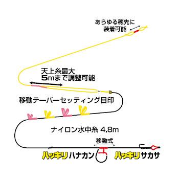 カツイチ(KATSUICHI) KS−103 ハッキリ全長仕掛 6.5号 115336