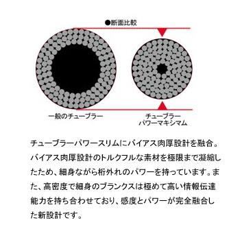 Daiwa (Daiwa) 265 S マッドバイパー sting