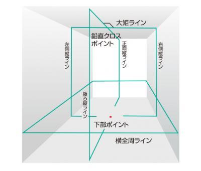 タジマ オートレーザーレーザー墨出し器ZEROBLS−KJC【 本体のみ 】ZERO BLUEセンサーリチウムーKJC
