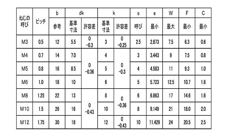 ステンレス/SSブラック フランジソケット (半ねじ)M10×50 【 小箱 : 1箱/80本入り 】
