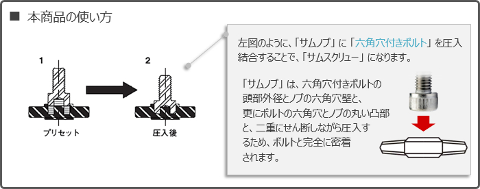 (+) M8×110 ステンレス/ 生地 (全ねじ) ナベ小ねじ 【 小箱 : 1箱/50本入り 】