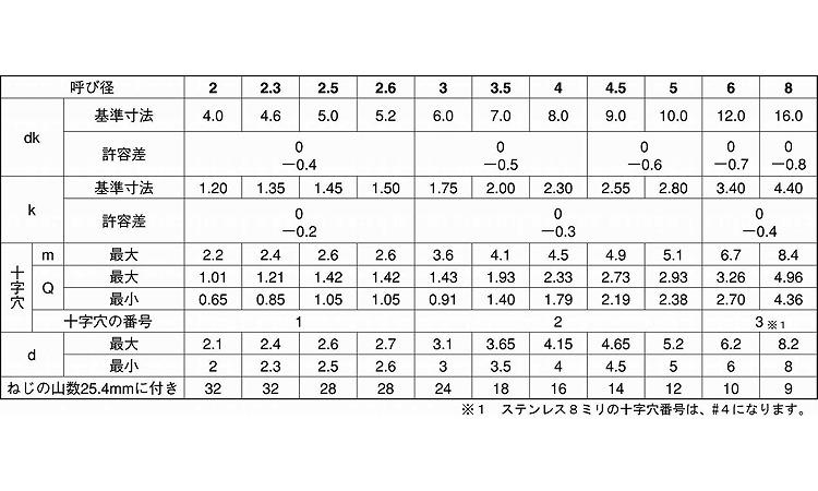 Iron / chromium S + Sara topping [1 A-, M8×40