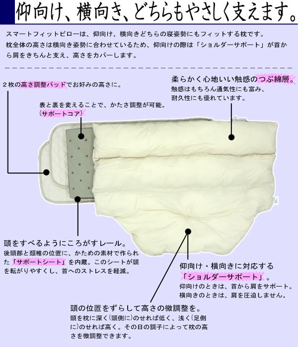 能调节合身枕头80*43cm高型/低型圆洗OK抗菌/除臭加工高度/漂亮的硬! 漂亮的睡觉派拉蒙床