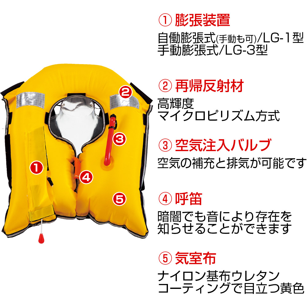 膨張装置/再帰反射材/空気注入バルブ/呼笛/気室布