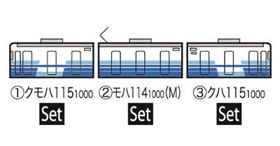 【トミーテック】[HOゲージ] HO-9020 JR 115 1000系近郊電車(新新潟色・N編成)セット(3両)[グッズ]
