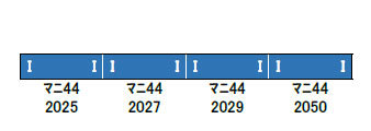 超可爱 【グリーンマックス 30273】[Nゲージ] (改良品)[グッズ] 30273 マニ44形ユーロライナーカラー4両セット (改良品)[グッズ], タイラダテムラ:3294a677 --- bibliahebraica.com.br