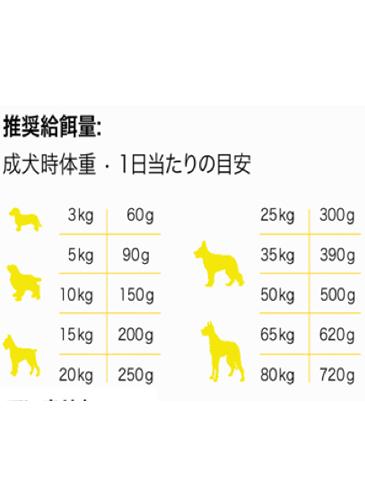 ベルカンド アダルト ディナー 5kg (通常活動成犬用) BELCANDO 【犬用/ドッグフード/ドライフード/小型犬/中型犬/大型犬/成犬】