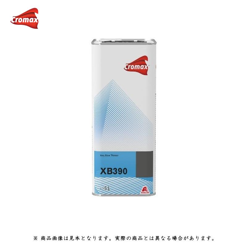 アクサルタ クロマックス JAB380 ベースコートシンナー(標準) 1ガロン [取寄]