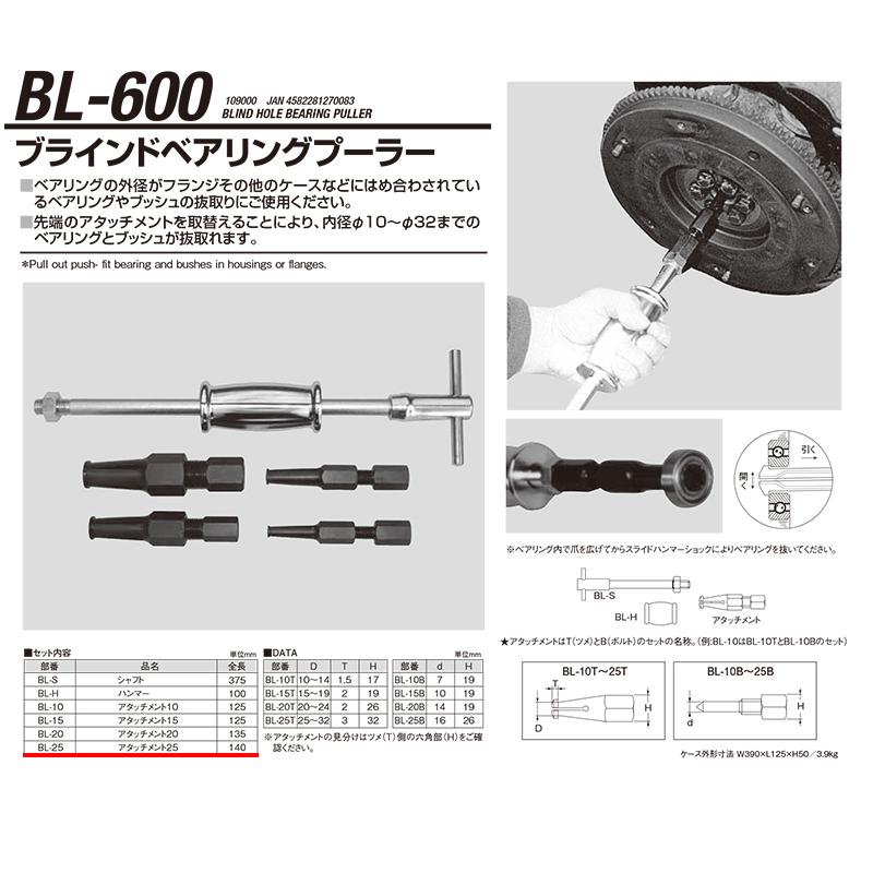 江東産業 BL-600-25 N04.ツメassy [取寄]