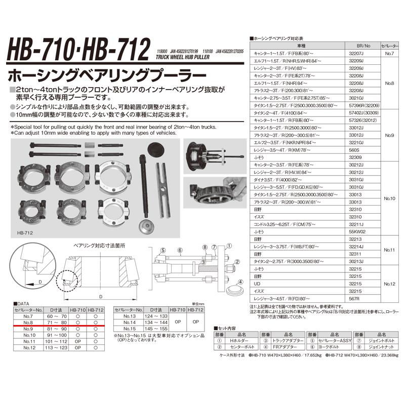 江東産業 HB-712-5-8 14セパレーターASSY(O/P) [取寄]
