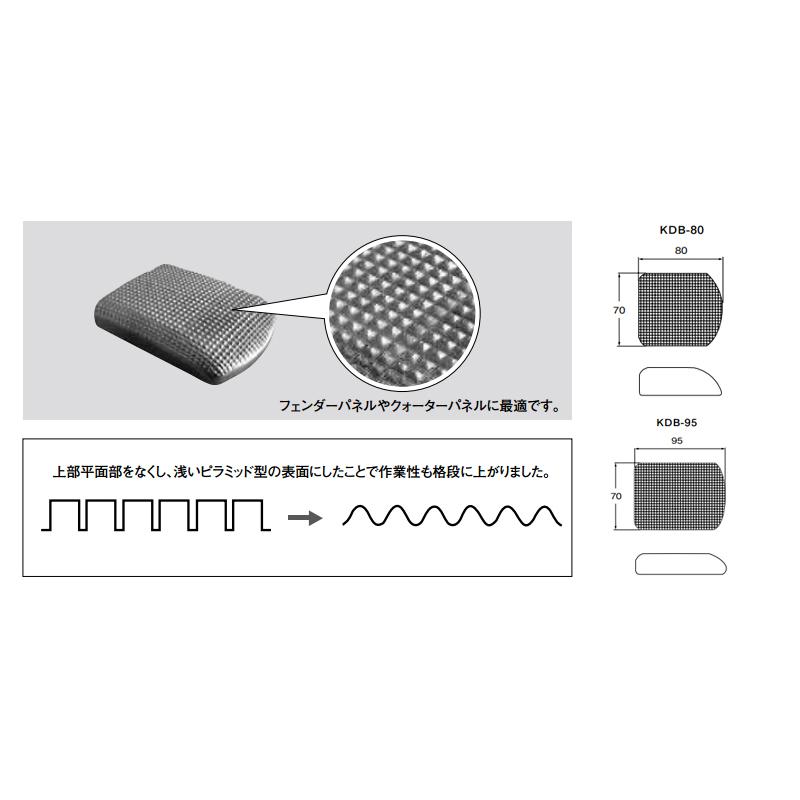 江東産業 KDB-95 ドーリーブロック(F) [取寄]
