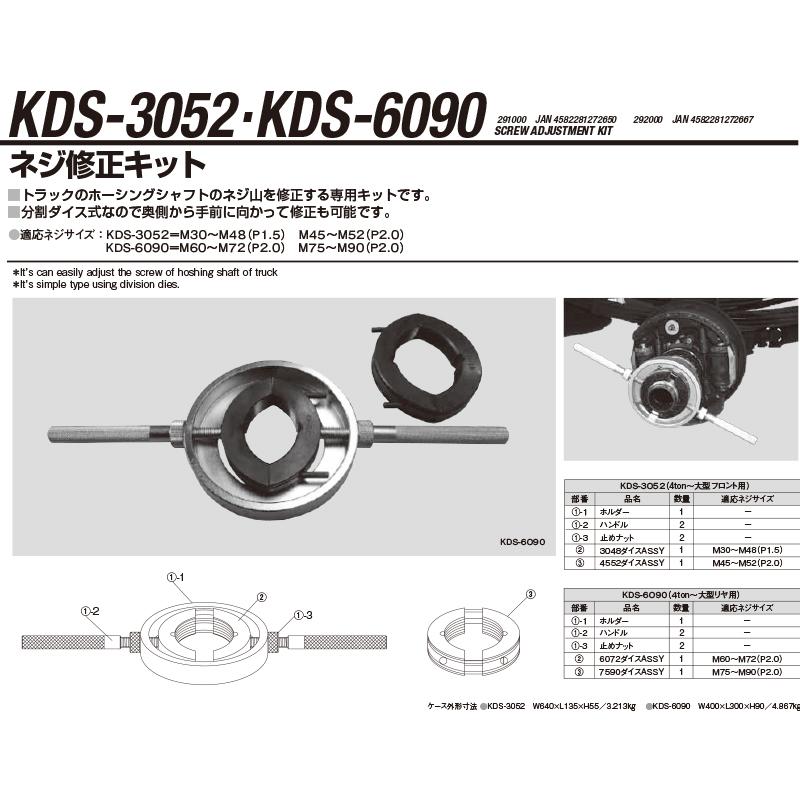 江東産業 KDS-3052 ネジ修正キット [取寄]