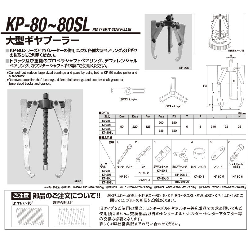 江東産業 KP-80 2本ツメギヤプ-ラー [取寄]