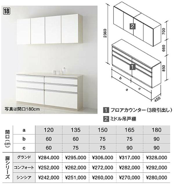 Cleanup キッチン カウンター No.18 ラクエラ シンシアシリーズ 間口1200mm (フロアカウンター 3段引き出し+吊戸) クリナップ