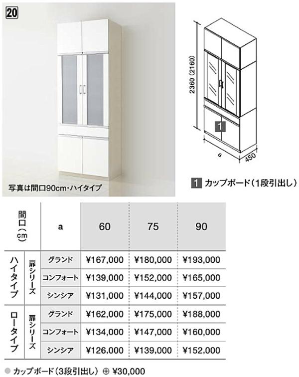 Cleanup キッチン カップボード ハイタイプタイプ No.20 ラクエラ シンシアシリーズ 間口750mm (カップボード 収納庫 1段引き出し) クリナップ