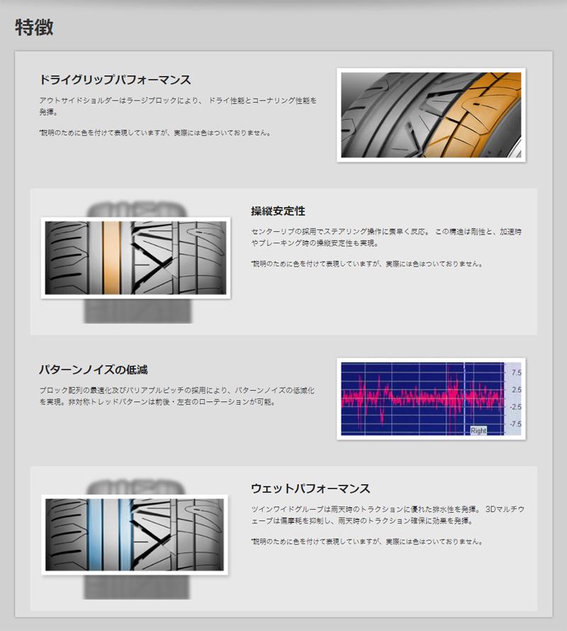 NITTOニットーINVOサマータイヤ単品1本22インチ265/30ZR97WXLニットータイヤ夏タイヤ新品